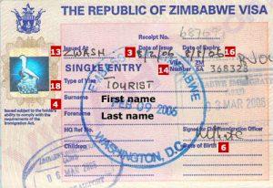 Zimbabwe Tourist Visa